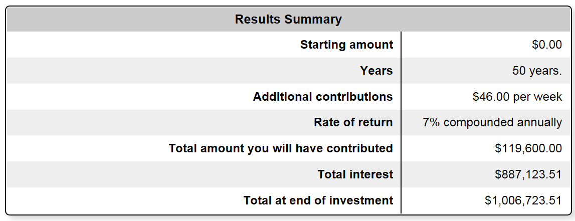 Compound Interest Calculator Results Summary Listing Total Contributions Earned And Final Account
