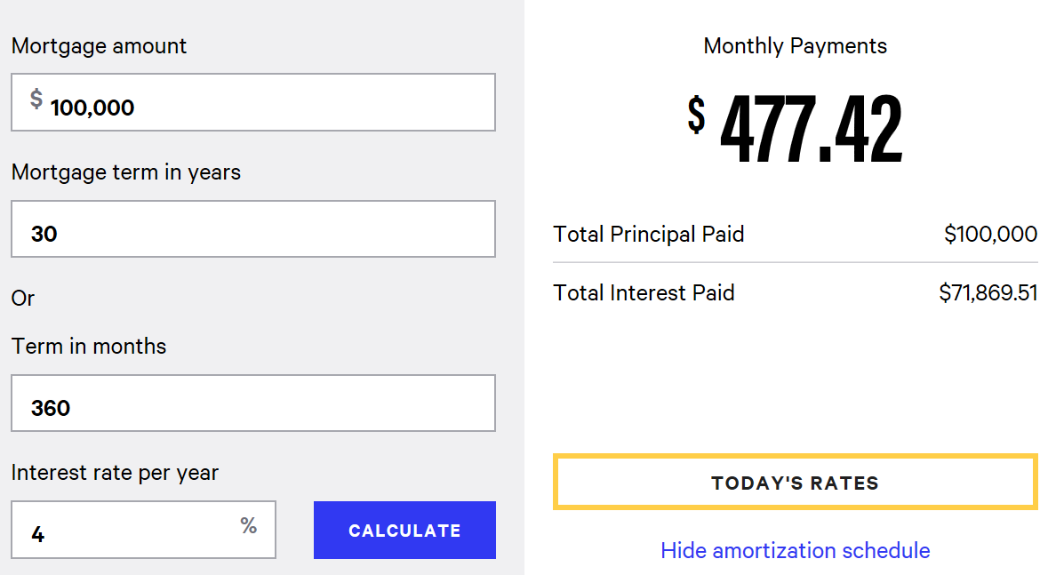 mortgage loan amortization calculator results indicating monthly payment and total interest paid
