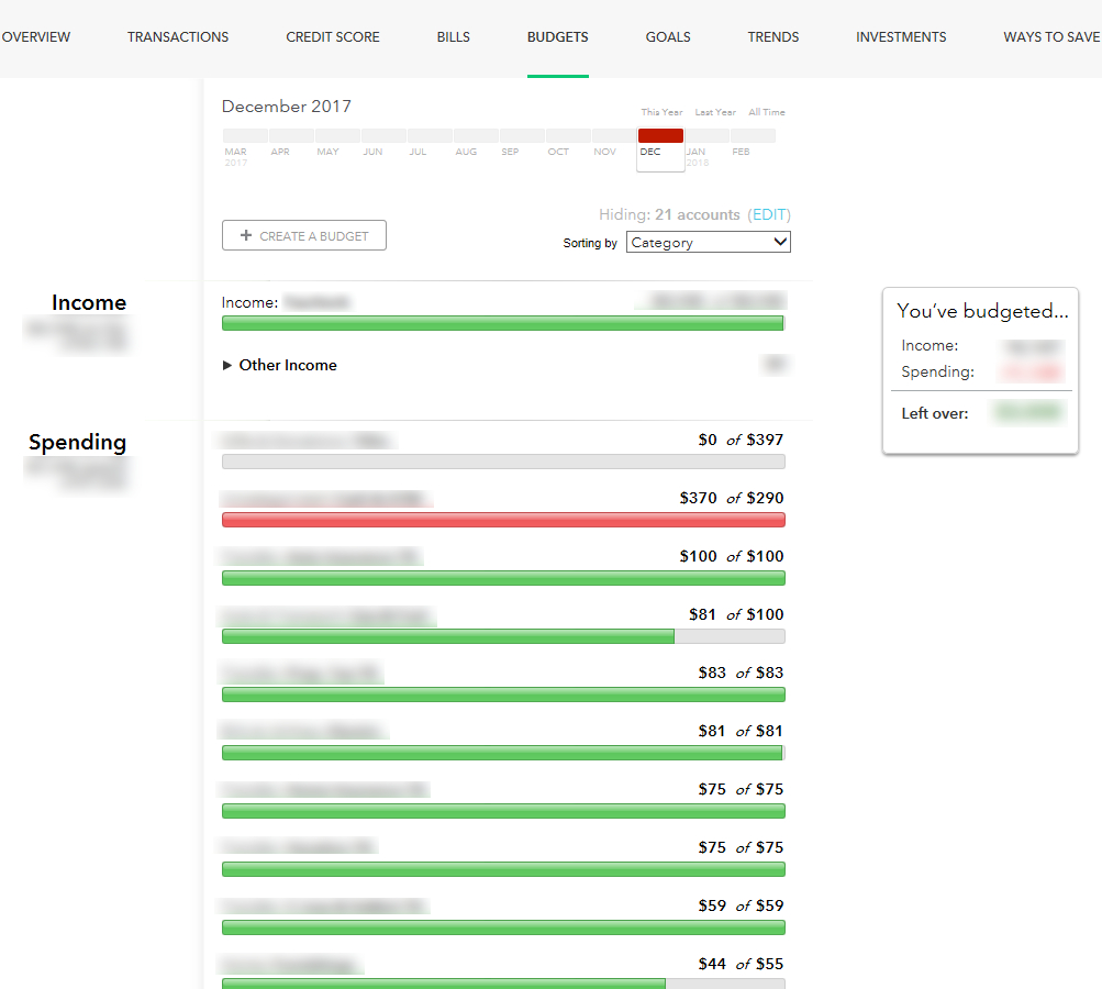 Screenshot of Mint Budgets screen, illustrating the easy-to-grasp graphical user interface.
