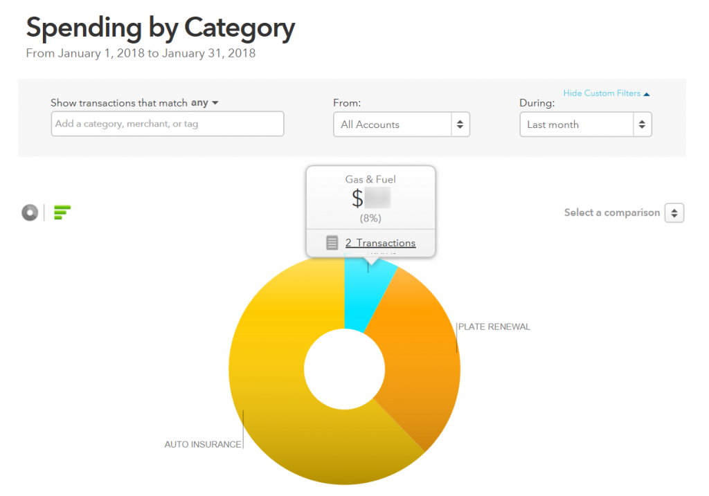 Screenshot of Mint Spending By Category sub-report, illustrating the ability to drill down into spending with the simple click of a mouse.