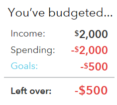 Super Mushrooms: Powering Up With Mint Savings Goals - The Financial